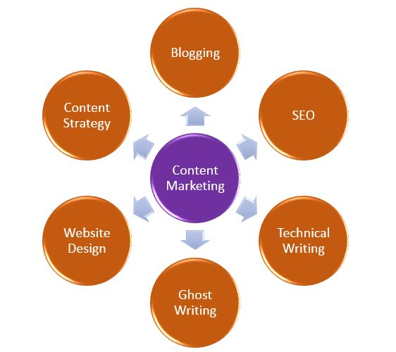 marketing_icon Home